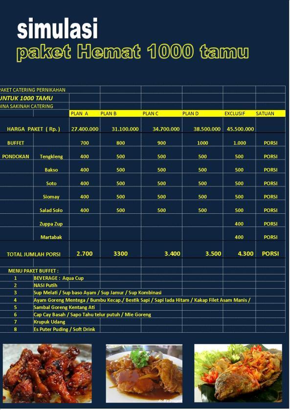 simulasi 1000 tamu, Catering Semarang Bina Sakinah, Paket Pernikahan Murah di Semarang, Kendal, Kudus, Ungaran, Salatiga, H. Supardan Assidqie, 0888 641 4747